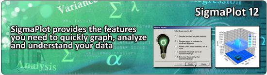 圖形繪圖軟體 Systat SigmaPlot v12.3